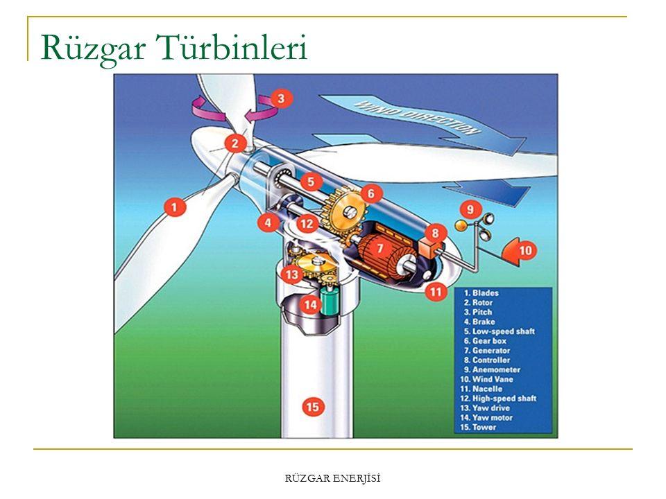 Rüzgar Türbinleri RÜZGAR ENERJİSİ