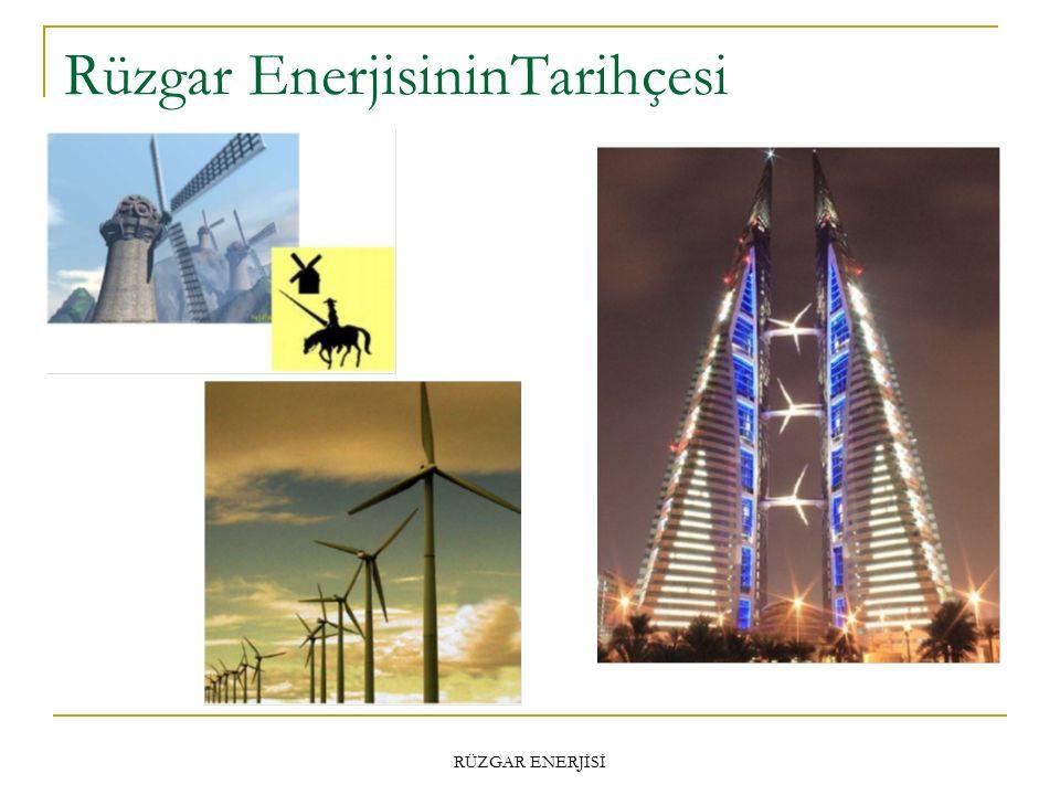 Rüzgar EnerjisininTarihçesi