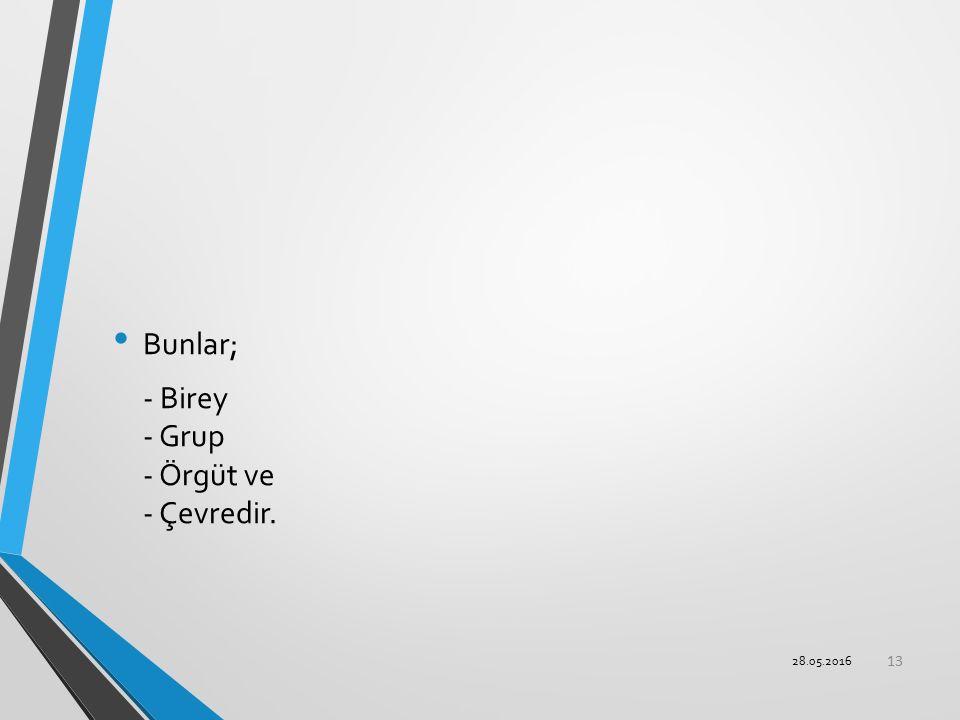 - Birey - Grup - Örgüt ve - Çevredir.