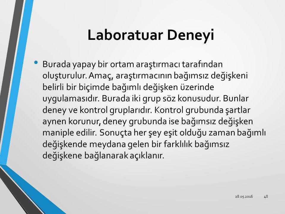 Laboratuar Deneyi