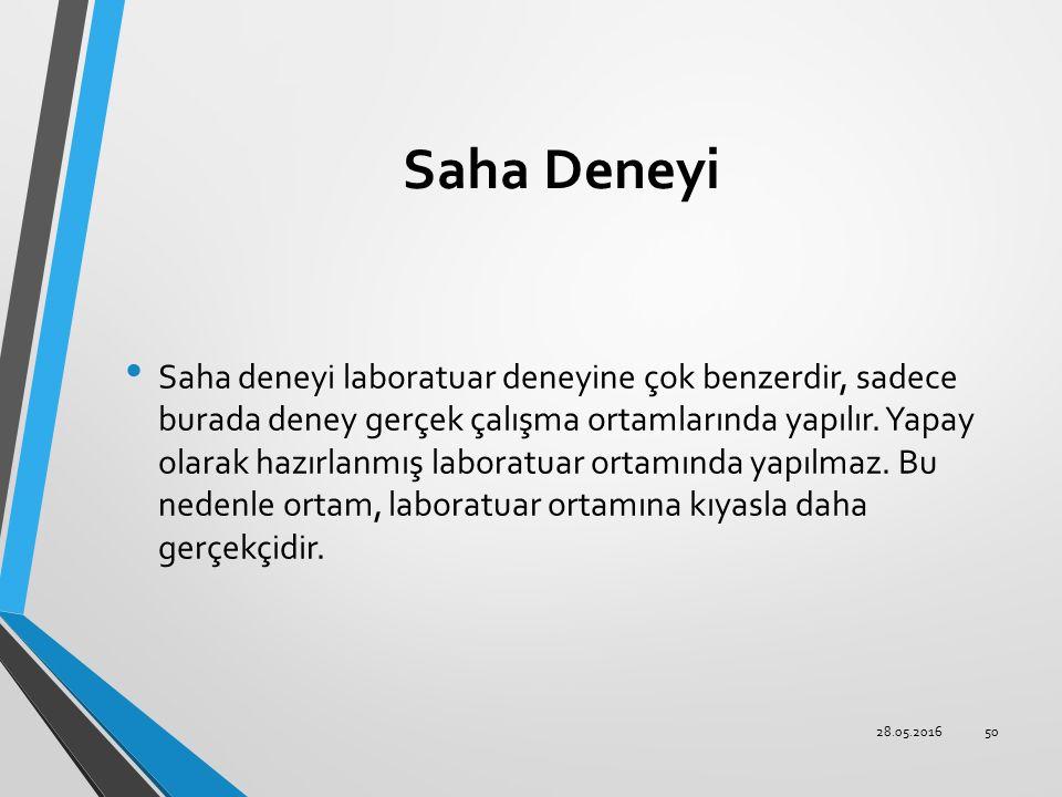 Saha Deneyi