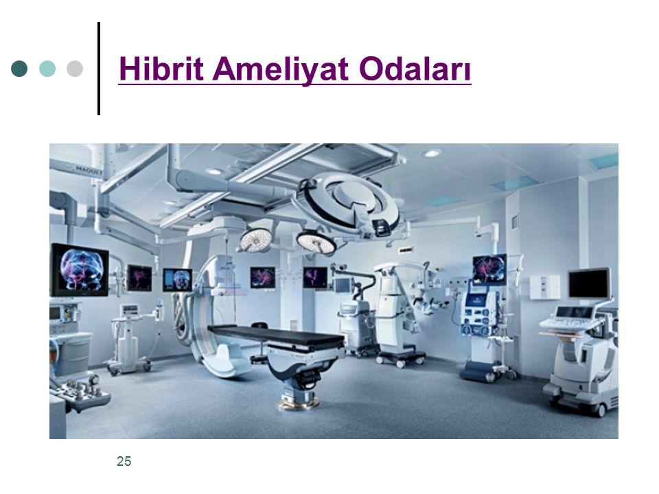 Hibrit Ameliyat Odaları
