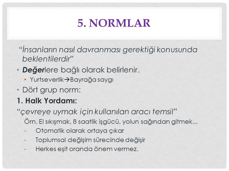 5. Normlar İnsanların nasıl davranması gerektiği konusunda beklentilerdir Değerlere bağlı olarak belirlenir.