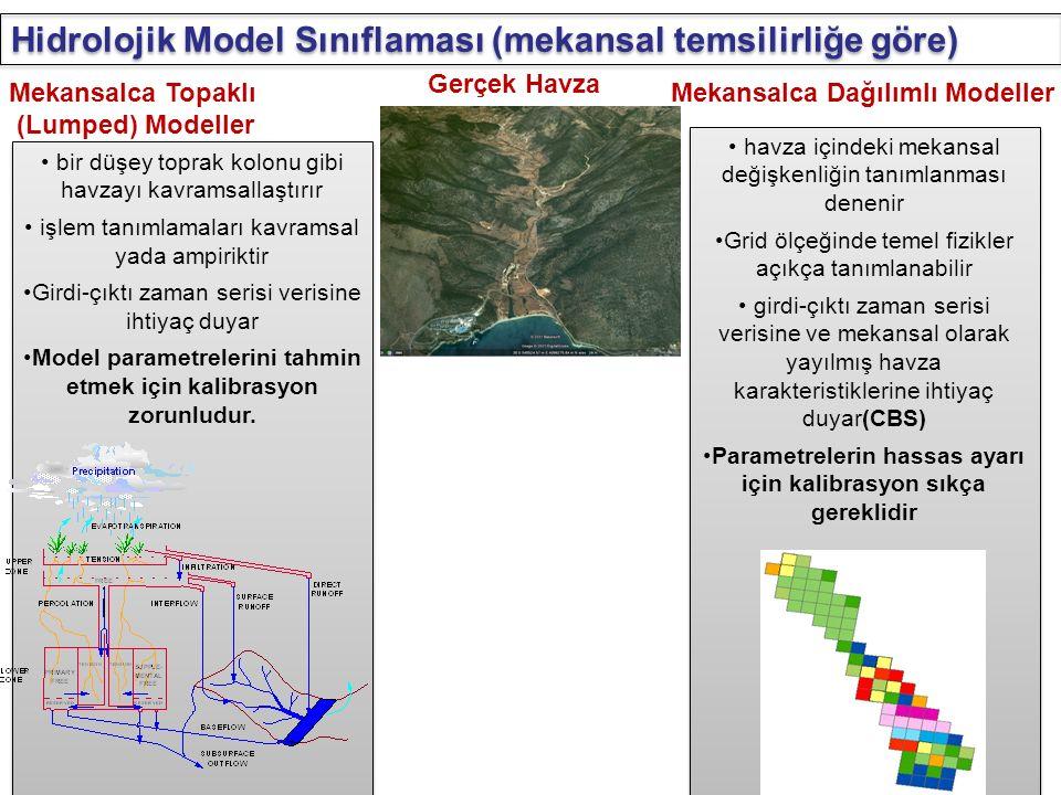 Hidrolojik Model Sınıflaması (mekansal temsilirliğe göre)