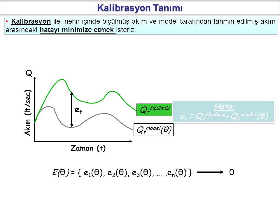 Kalibrasyon Tanımı et E(θ) = { e1(θ), e2(θ), e3(θ), … ,en(θ) } Hata: