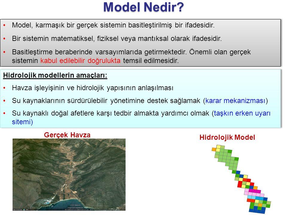 Model Nedir Model, karmaşık bir gerçek sistemin basitleştirilmiş bir ifadesidir.