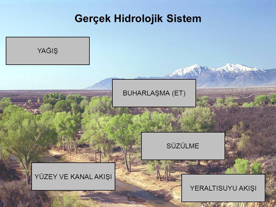 Gerçek Hidrolojik Sistem