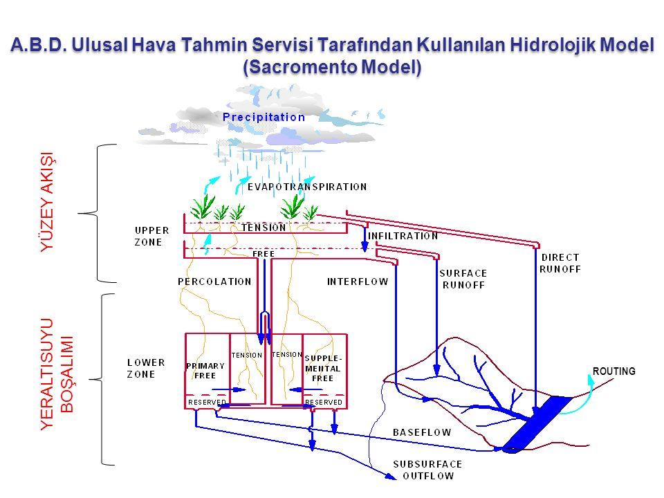 A.B.D. Ulusal Hava Tahmin Servisi Tarafından Kullanılan Hidrolojik Model (Sacromento Model)