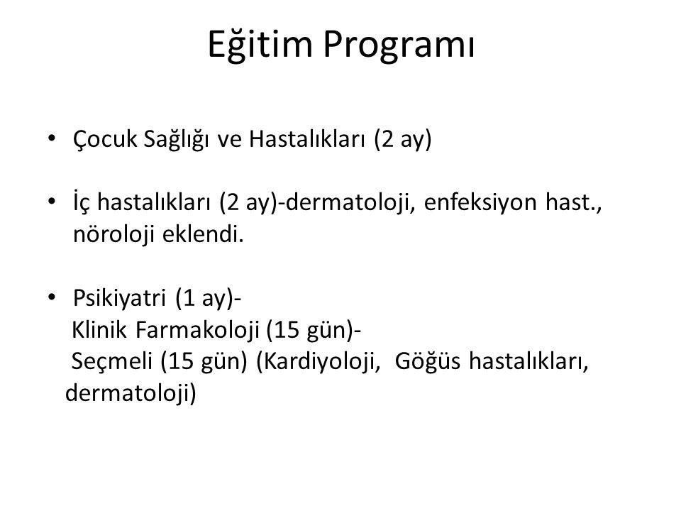 Eğitim Programı Çocuk Sağlığı ve Hastalıkları (2 ay)