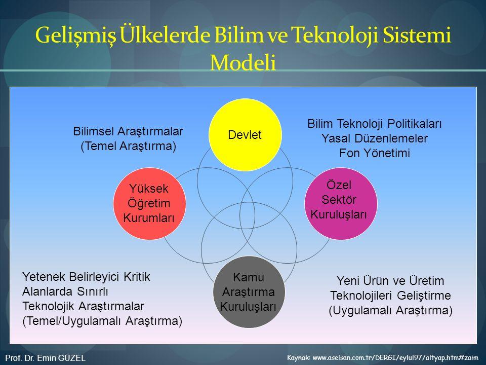 Gelişmiş Ülkelerde Bilim ve Teknoloji Sistemi Modeli
