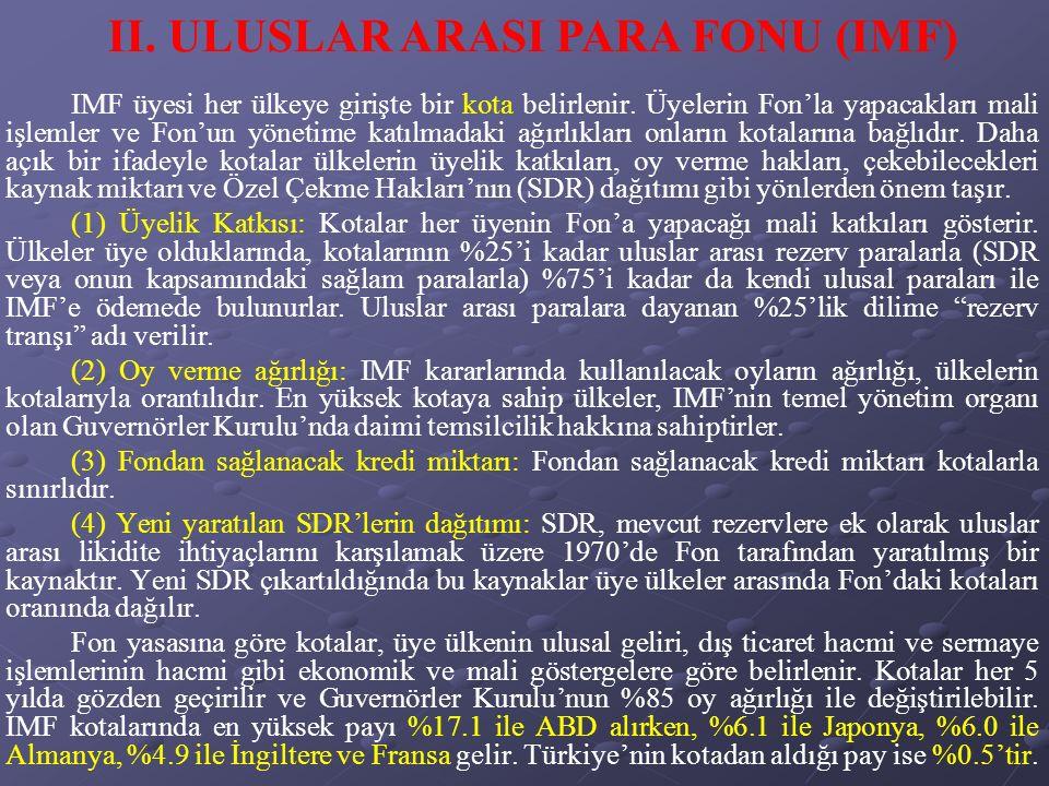 II. ULUSLAR ARASI PARA FONU (IMF)