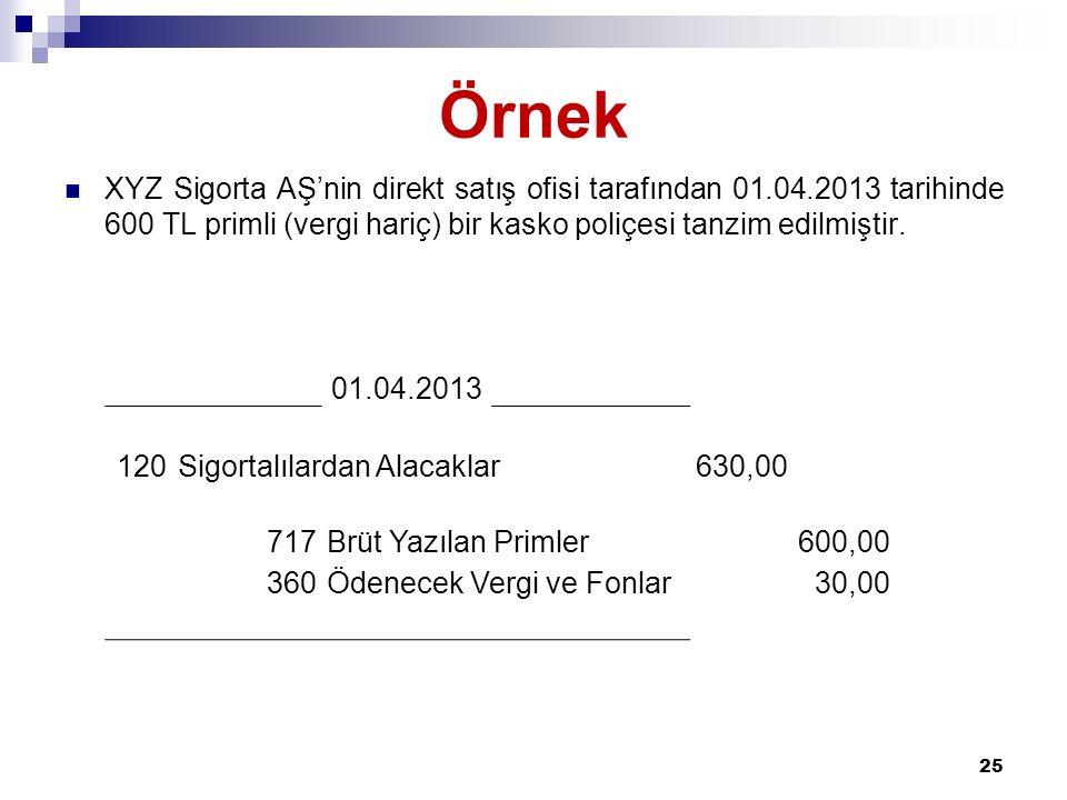 Örnek XYZ Sigorta AŞ'nin direkt satış ofisi tarafından 01.04.2013 tarihinde 600 TL primli (vergi hariç) bir kasko poliçesi tanzim edilmiştir.