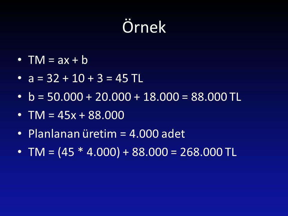 Örnek TM = ax + b. a = 32 + 10 + 3 = 45 TL. b = 50.000 + 20.000 + 18.000 = 88.000 TL. TM = 45x + 88.000.