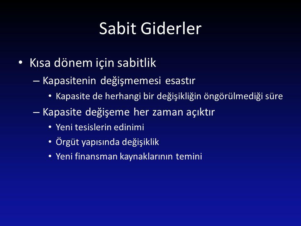 Sabit Giderler Kısa dönem için sabitlik