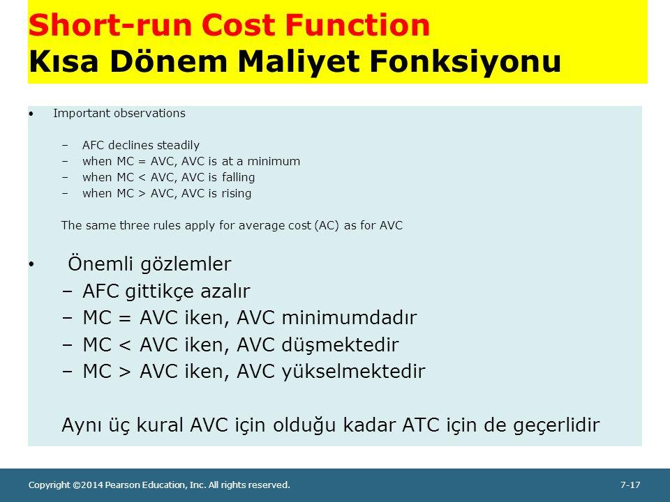 Short-run Cost Function Kısa Dönem Maliyet Fonksiyonu