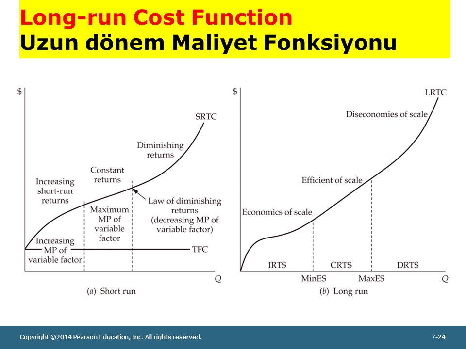 Long-run Cost Function Uzun dönem Maliyet Fonksiyonu