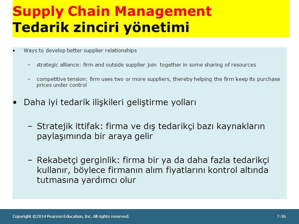 Supply Chain Management Tedarik zinciri yönetimi