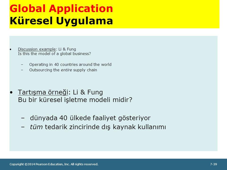 Global Application Küresel Uygulama