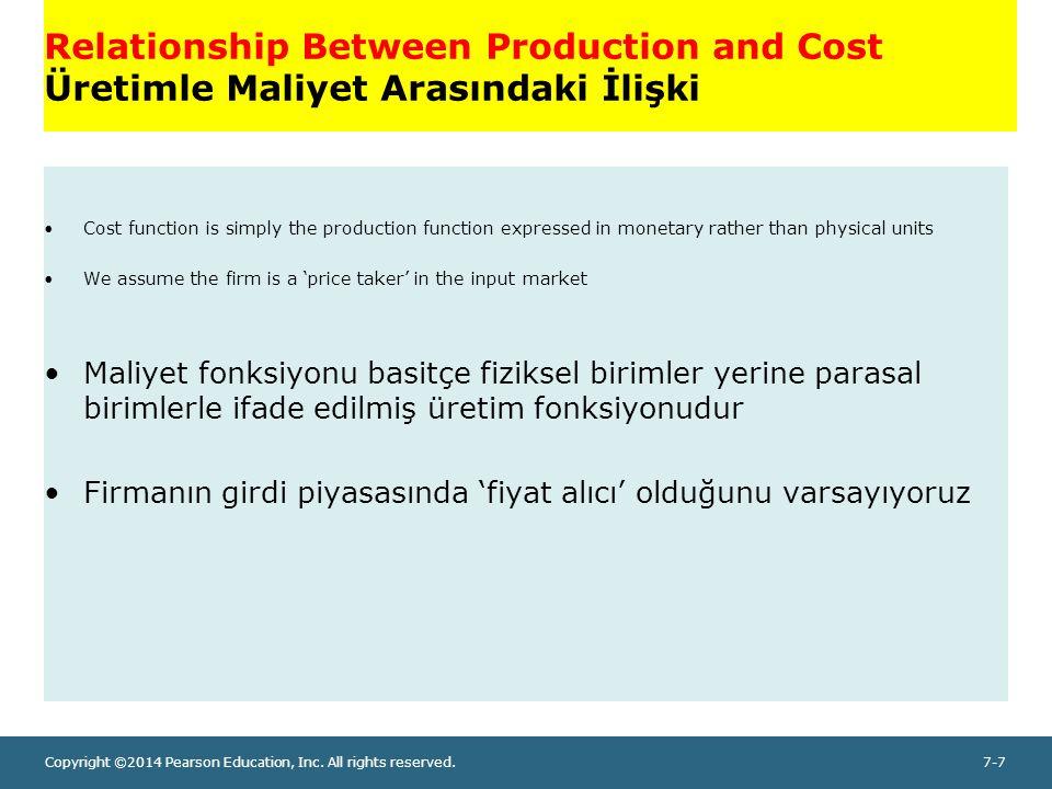 Relationship Between Production and Cost Üretimle Maliyet Arasındaki İlişki