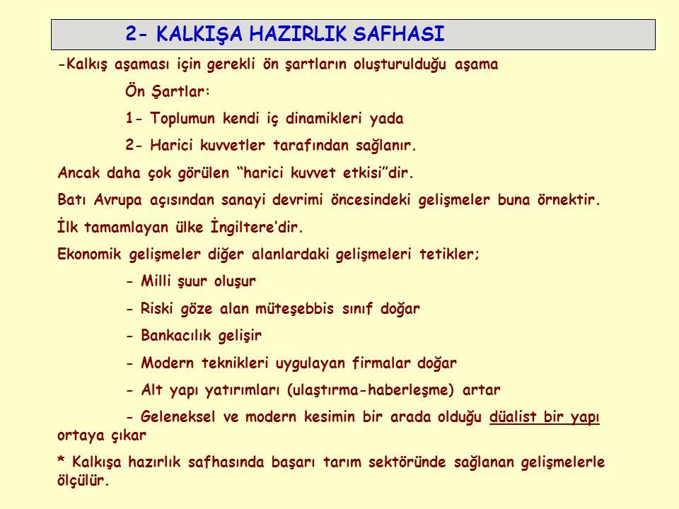2- KALKIŞA HAZIRLIK SAFHASI