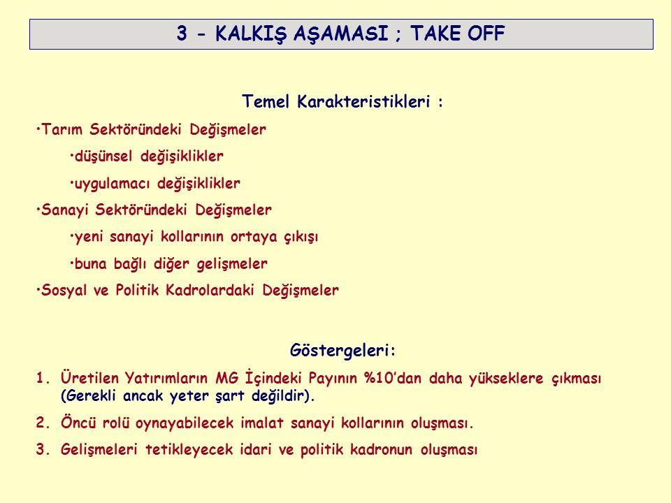 3 - KALKIŞ AŞAMASI ; TAKE OFF Temel Karakteristikleri :