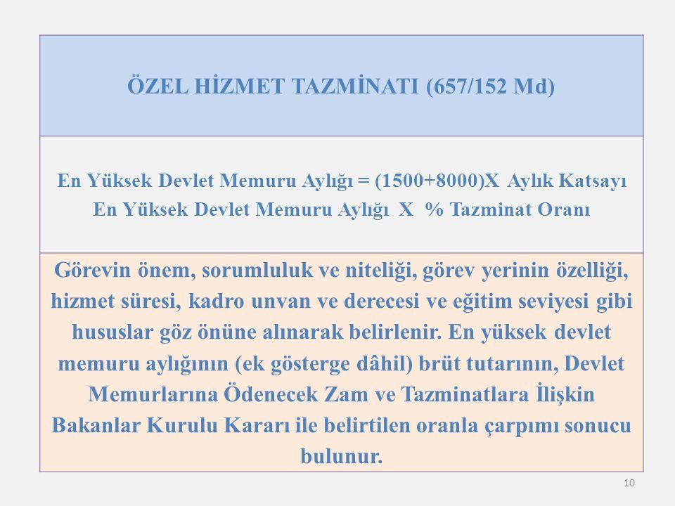 ÖZEL HİZMET TAZMİNATI (657/152 Md)