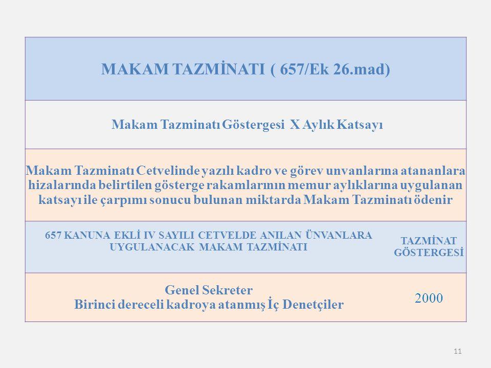 MAKAM TAZMİNATI ( 657/Ek 26.mad)
