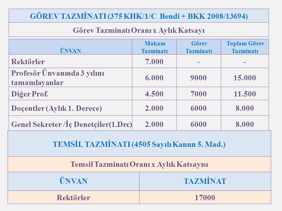 GÖREV TAZMİNATI (375 KHK/1/C Bendi + BKK 2008/13694)
