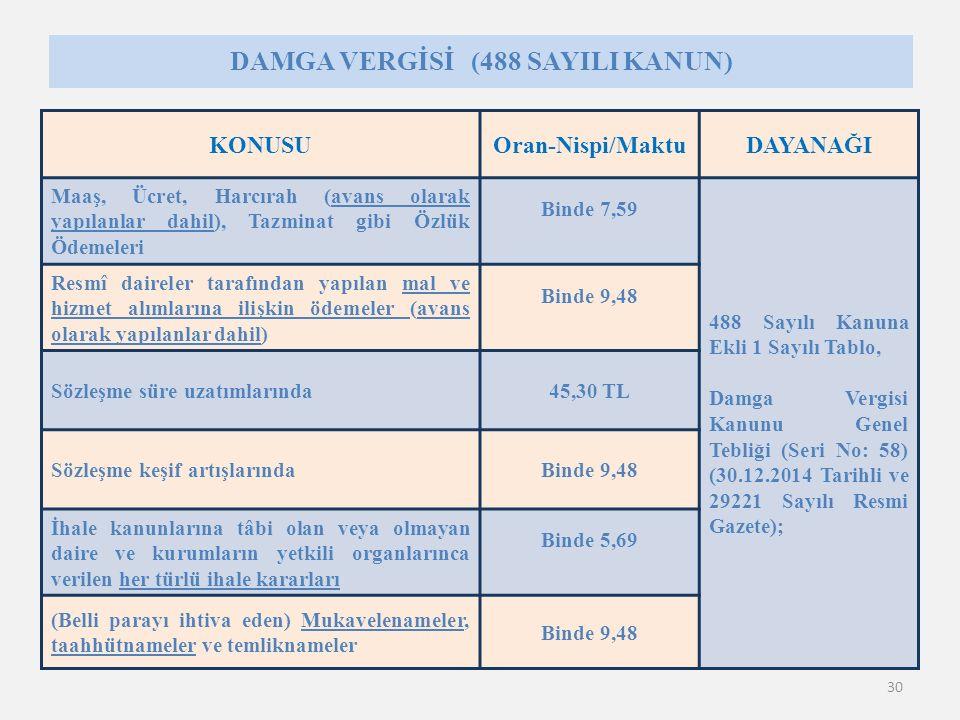 DAMGA VERGİSİ (488 SAYILI KANUN)