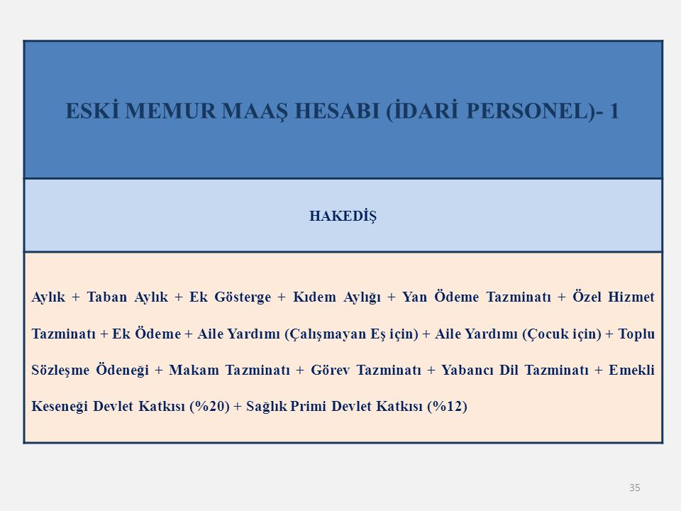 ESKİ MEMUR MAAŞ HESABI (İDARİ PERSONEL)- 1