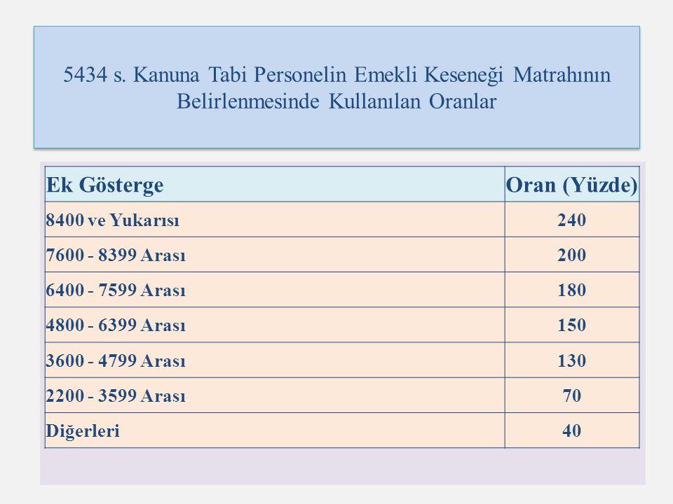 5434 s. Kanuna Tabi Personelin Emekli Keseneği Matrahının Belirlenmesinde Kullanılan Oranlar