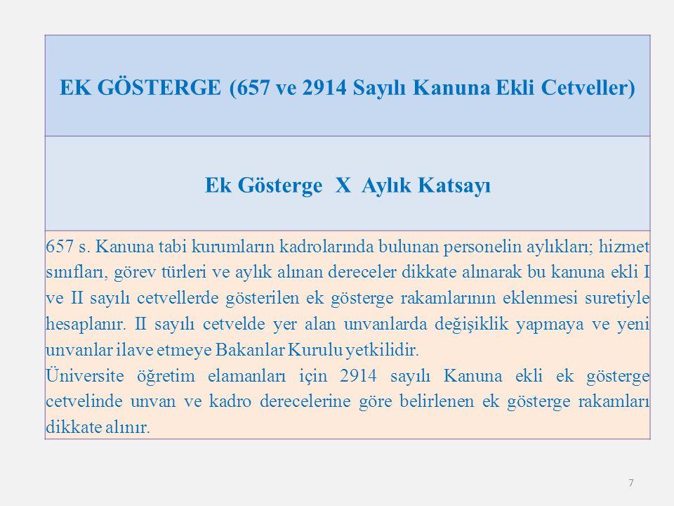 EK GÖSTERGE (657 ve 2914 Sayılı Kanuna Ekli Cetveller)