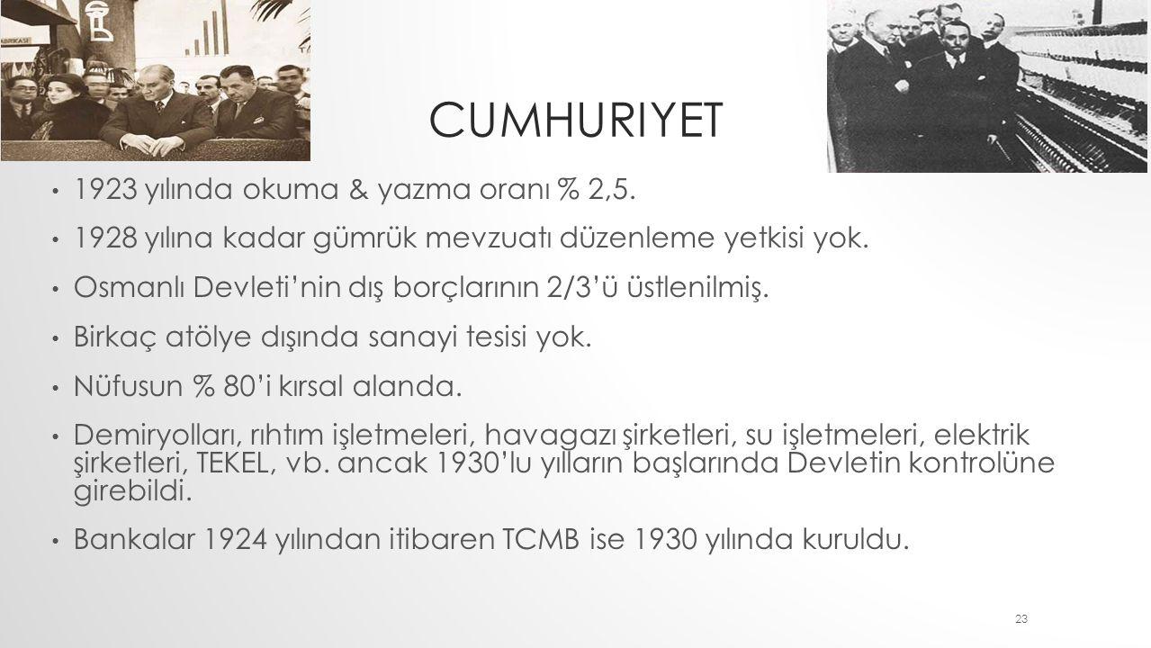 cumhuriyet 1923 yılında okuma & yazma oranı % 2,5.