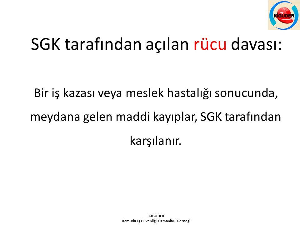 SGK tarafından açılan rücu davası: