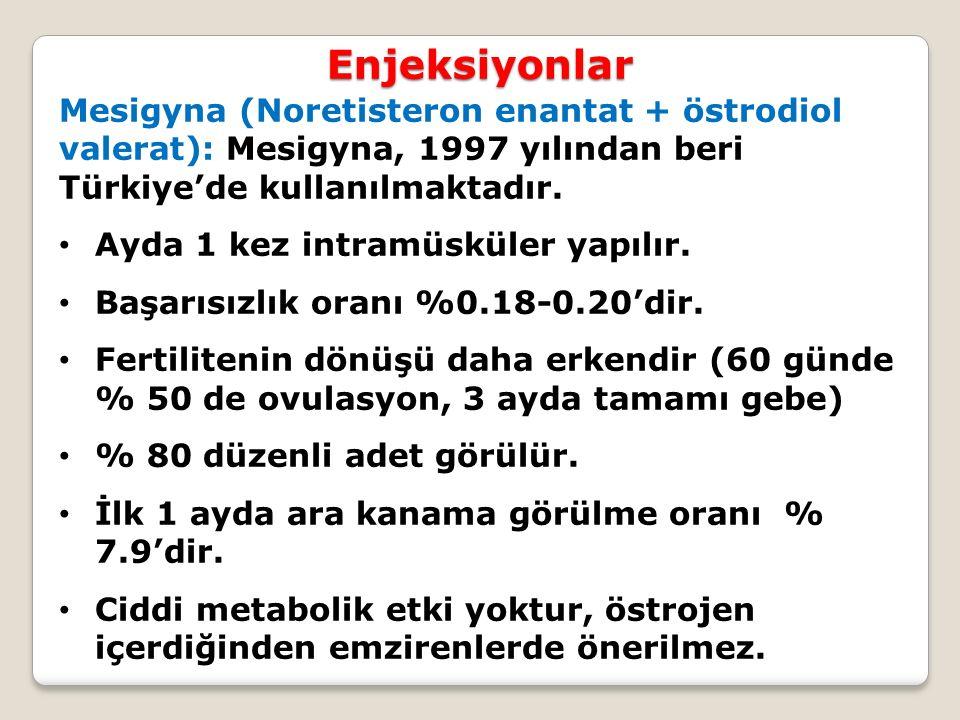 Enjeksiyonlar Mesigyna (Noretisteron enantat + östrodiol valerat): Mesigyna, 1997 yılından beri Türkiye'de kullanılmaktadır.