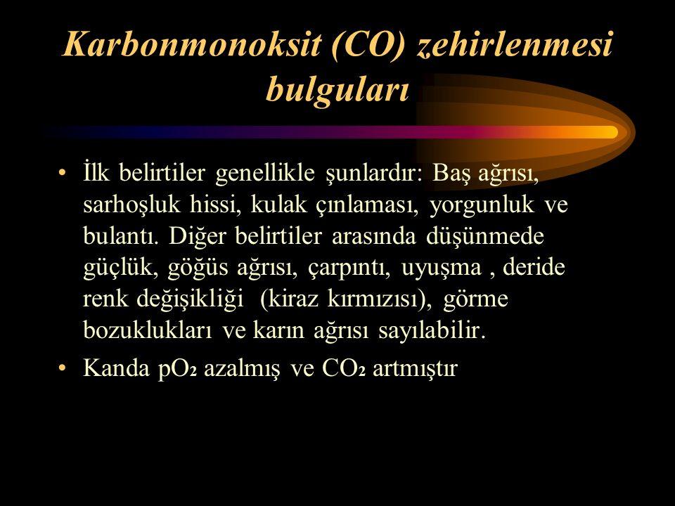 Karbonmonoksit (CO) zehirlenmesi bulguları
