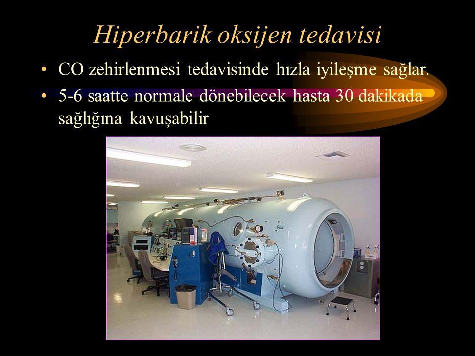 Hiperbarik oksijen tedavisi