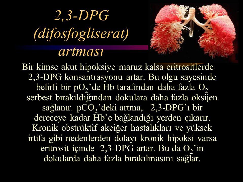 2,3-DPG (difosfogliserat) artması