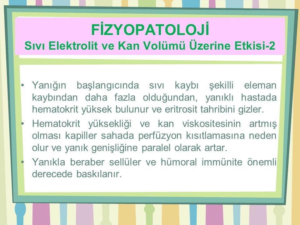 FİZYOPATOLOJİ Sıvı Elektrolit ve Kan Volümü Üzerine Etkisi-2