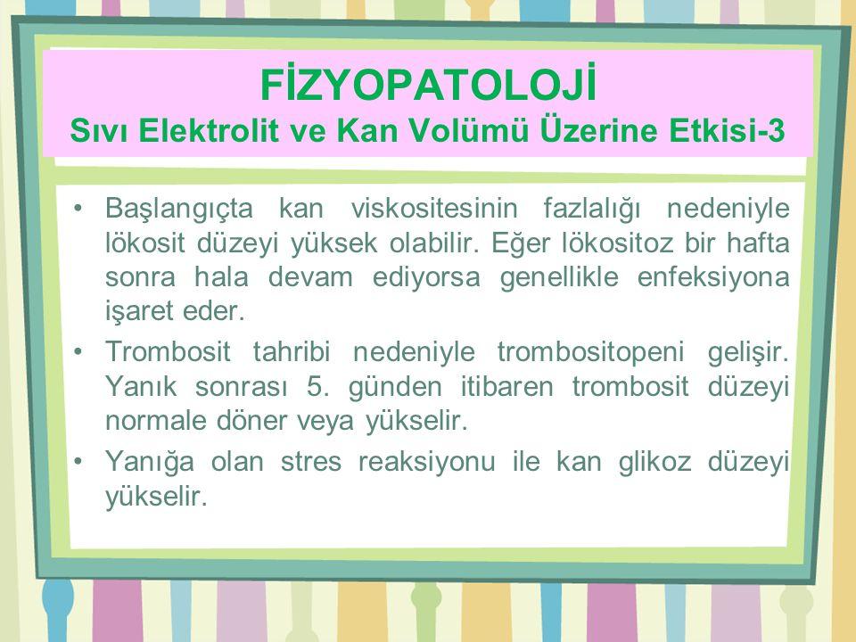 FİZYOPATOLOJİ Sıvı Elektrolit ve Kan Volümü Üzerine Etkisi-3