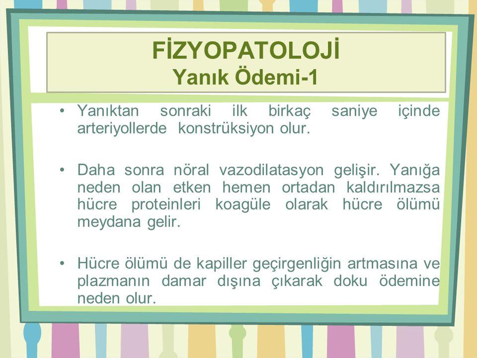 FİZYOPATOLOJİ Yanık Ödemi-1