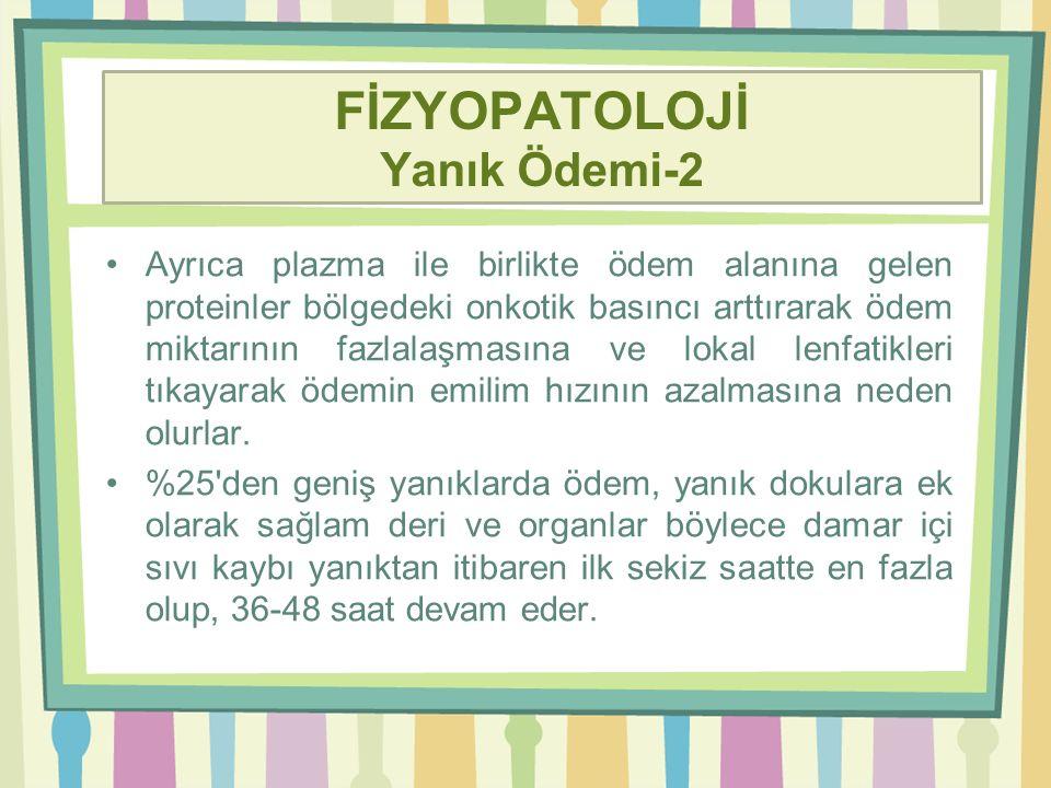 FİZYOPATOLOJİ Yanık Ödemi-2