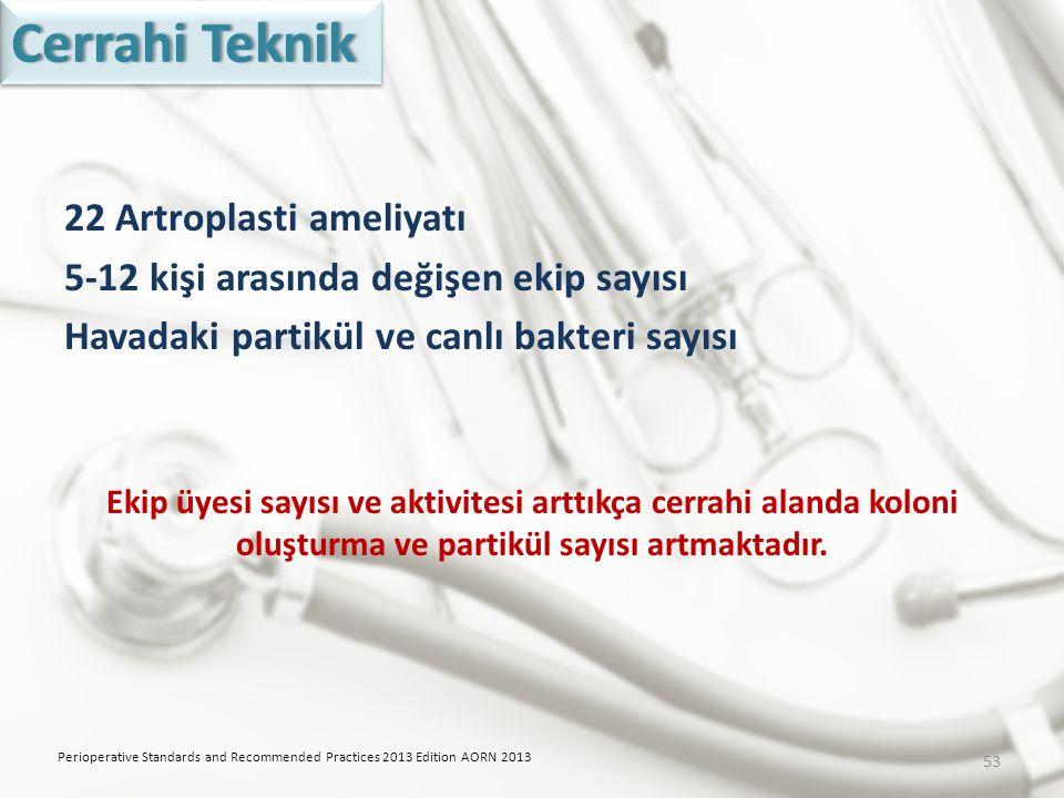 Cerrahi Teknik 22 Artroplasti ameliyatı