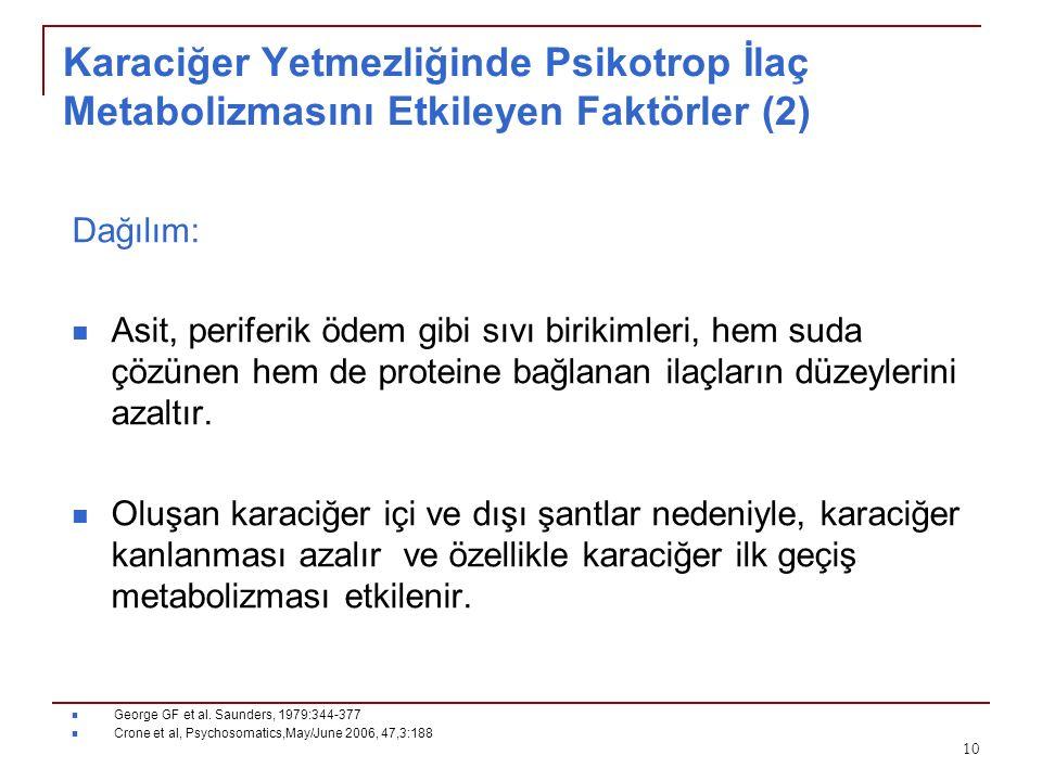 Karaciğer Yetmezliğinde Psikotrop İlaç Metabolizmasını Etkileyen Faktörler (2)