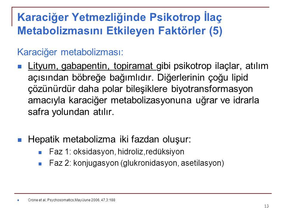 Karaciğer Yetmezliğinde Psikotrop İlaç Metabolizmasını Etkileyen Faktörler (5)