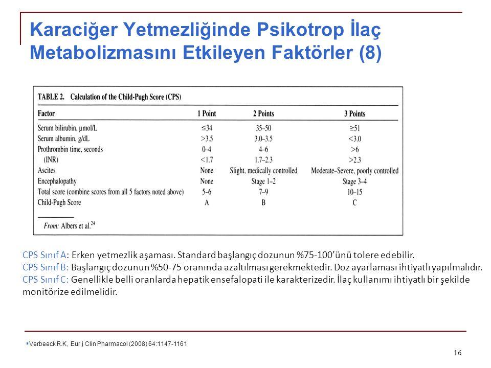 Karaciğer Yetmezliğinde Psikotrop İlaç Metabolizmasını Etkileyen Faktörler (8)