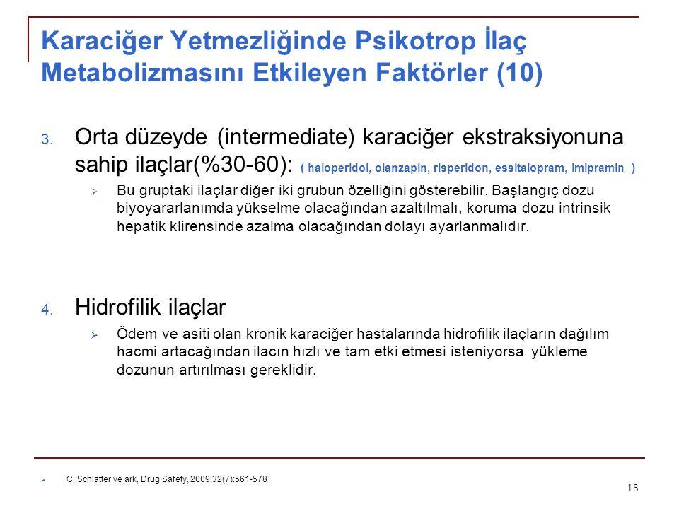 Karaciğer Yetmezliğinde Psikotrop İlaç Metabolizmasını Etkileyen Faktörler (10)