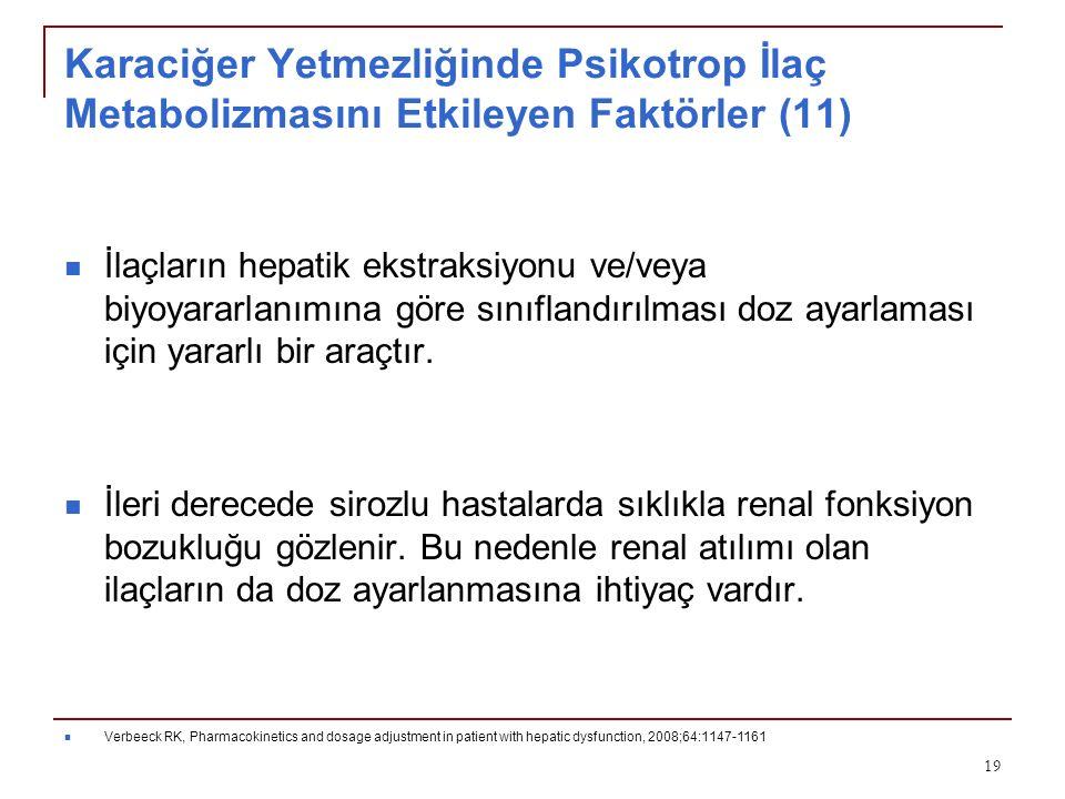Karaciğer Yetmezliğinde Psikotrop İlaç Metabolizmasını Etkileyen Faktörler (11)