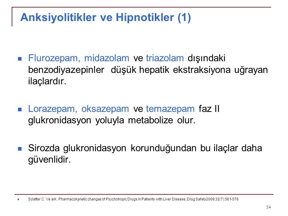 Anksiyolitikler ve Hipnotikler (1)