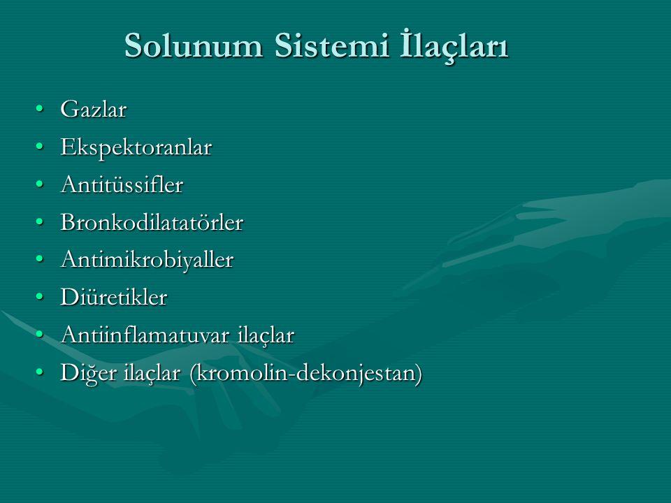 Solunum Sistemi İlaçları